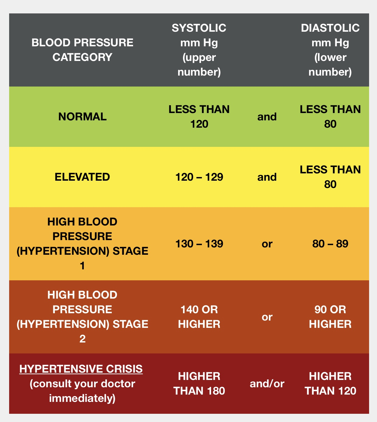 New Blood Pressure Guidelines: The Numbers That Really Matter New Blood Pressure Guidelines: The Numbers That Really Matter new foto