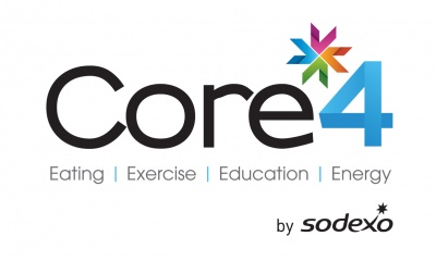 Core 4 - Noon Session